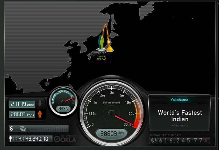 Speedtest wired