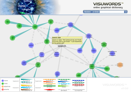 Visuwords - search 161650
