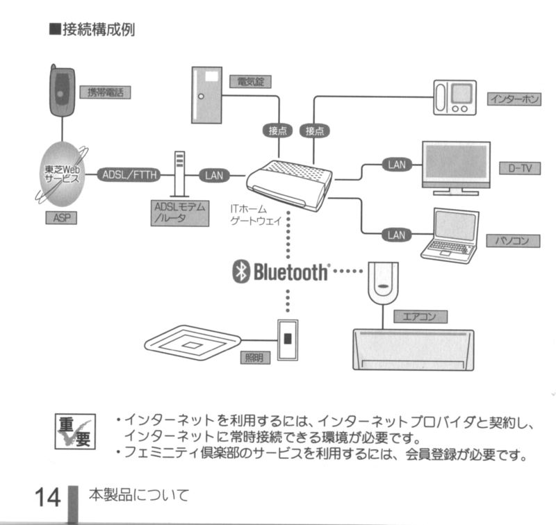Toshima Feminity IT Gateway p14 schematic